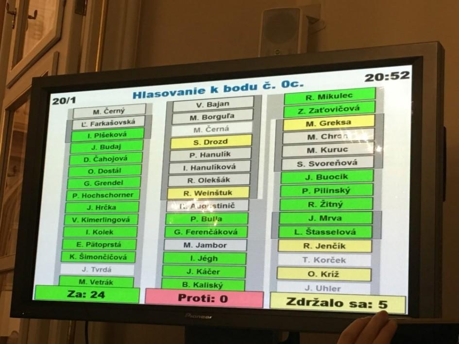 Ako vyzerá lobing v Bratislave a prečo neprešiel zákaz hazardu